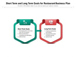 Short Term And Long Term Goals For Restaurant Business Plan