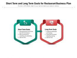 Short Term And Long Term Goals For Restaurant Business Plan
