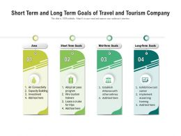 Short Term And Long Term Goals Of Travel And Tourism Company