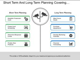 Short Term And Long Term Planning Covering Production Manpower