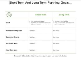 Short Term And Long Term Planning Goals Investment Required