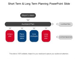 Short Term And Long Term Planning Powerpoint Slide