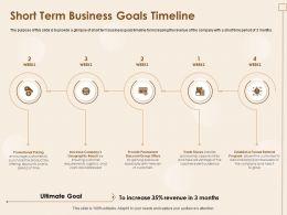 Short Term Business Goals Timeline Addressed Ultimate Ppt Powerpoint Presentation File