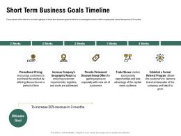 Short Term Business Goals Timeline Grow Ppt Powerpoint Presentation Pictures Show