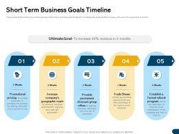 Short Term Business Goals Timeline M1726 Ppt Powerpoint Presentation Portfolio Guide