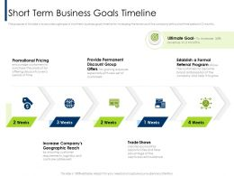 Short Term Business Goals Timeline New Set Ppt Powerpoint Presentation Icon Themes