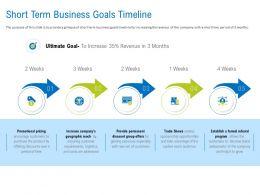 Short Term Business Goals Timeline Ppt Powerpoint Presentation Infographics