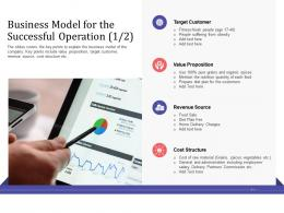 Short Term Debt Funding Pitch Deck Business Model For The Successful Operation Material Ppt Themes