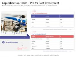 Short Term Debt Funding Pitch Deck Capitalization Table Pre Vs Post Investment Founders Ppt Information