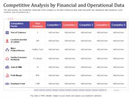Short Term Debt Funding Pitch Deck Competitive Analysis By Financial And Operational Data Margin Ppt Outfit