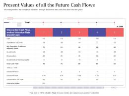 Short Term Debt Funding Pitch Deck Present Values Of All The Future Cash Flows Net Ppt Template