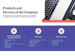 Short Term Debt Funding Pitch Deck Products And Services Of The Company Products Ppt Download