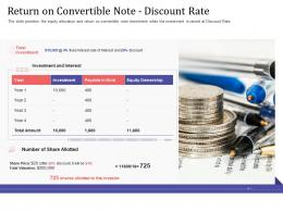 Short Term Debt Funding Pitch Deck Return On Convertible Note Discount Rate Ownership Ppt Brochure