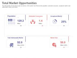 Short Term Debt Funding Pitch Deck Total Market Opportunities Consumers Ppt Layouts