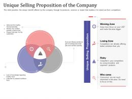Short Term Debt Funding Pitch Deck Unique Selling Proposition Of The Company Plan Ppt Influencers