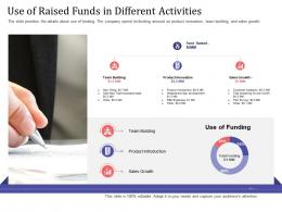 Short Term Debt Funding Pitch Deck Use Of Raised Funds In Different Activities Development Ppt Skills