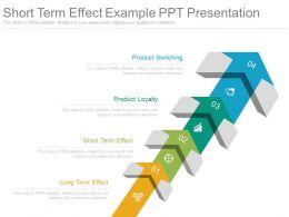 Short Term Effect Example Ppt Presentation