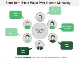 Short Term Effect Radio Print Internet Marketing Database