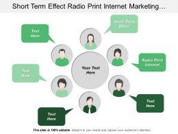 short_term_effect_radio_print_internet_marketing_database_Slide01