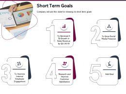 Short Term Goals Employee Engagement Ppt Powerpoint Presentation Show
