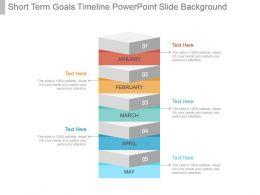 Short Term Goals Timeline Powerpoint Slide Background