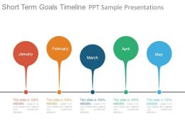 Short Term Goals Timeline Ppt Sample Presentations