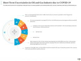 Short Term Uncertainties In Oil And Gas Industry Due To COVID 19 Portfolio Diversity Ppt Microsoft