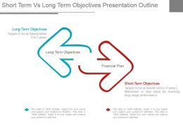 Short Term Vs Long Term Objectives Presentation Outline