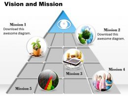 show_your_vision_and_mission_0214_Slide01