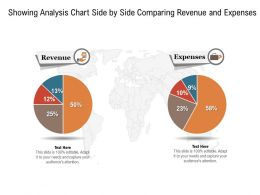 Showing Analysis Chart Side By Side Comparing Revenue And Expenses