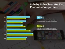 Side By Side Chart For Two Products Comparison