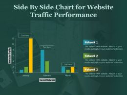 Side By Side Chart For Website Traffic Performance