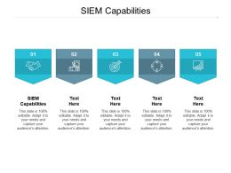 SIEM Capabilities Ppt Powerpoint Presentation Show Diagrams Cpb