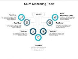 SIEM Monitoring Tools Ppt Powerpoint Presentation File Graphics Pictures Cpb