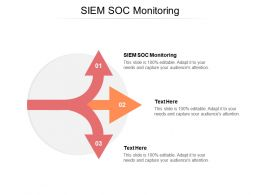 SIEM SOC Monitoring Ppt Powerpoint Presentation Professional Layout Cpb