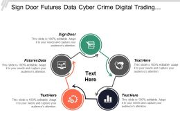 Sign Door Futures Data Cyber Crime Digital Trading Ewe Cpb