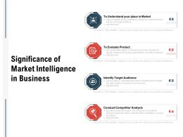 Significance Of Market Intelligence In Business