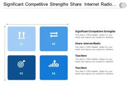 Significant Competitive Strengths Share Internet Radio Proprietary Technologies