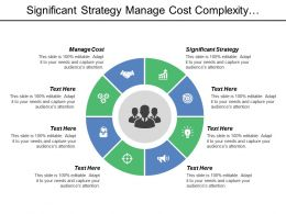 Significant Strategy Manage Cost Complexity Innovation Pricing Purpose Value
