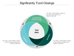 Significantly Fund Closings Ppt Powerpoint Presentation Ideas Slide Download Cpb