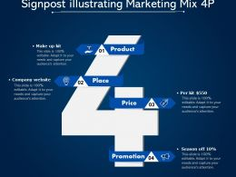 Signpost Illustrating Marketing Mix 4p