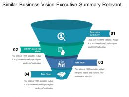 Similar Business Vision Executive Summary Relevant Intellectual Property