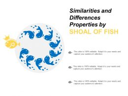 Similarities And Differences Properties By Shoal Of Fish