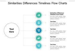 Similarities Differences Timelines Flow Charts Ppt Powerpoint Layouts Outline Cpb