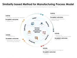 Similarity Based Method For Manufacturing Process Model