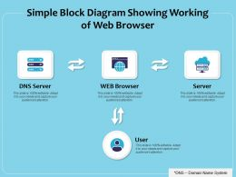 Simple Block Diagram Showing Working Of Web Browser