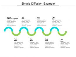 Simple Diffusion Example Ppt Powerpoint Presentation Outline Graphics Template Cpb