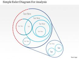 Simple Euler Diagram For Analysis Flat Powerpoint Design
