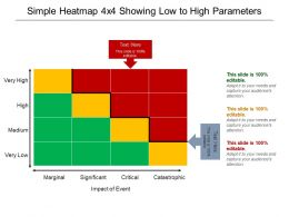 Simple Heatmap 4x4 Showing Low To High Parameters Ppt Sample