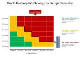 Simple Heatmap 6x6 Showing Low To High Parameters Ppt Examples